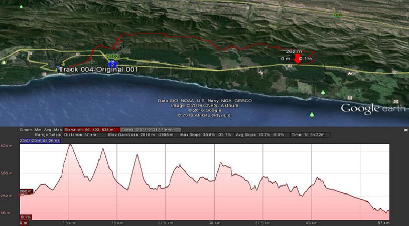 tsitsikamma-ultra-trail-run